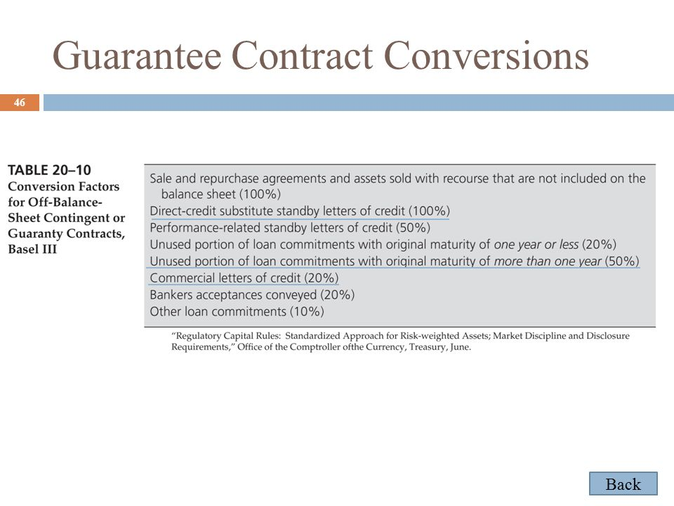 Guarantee Contract Conversions 46 Back
