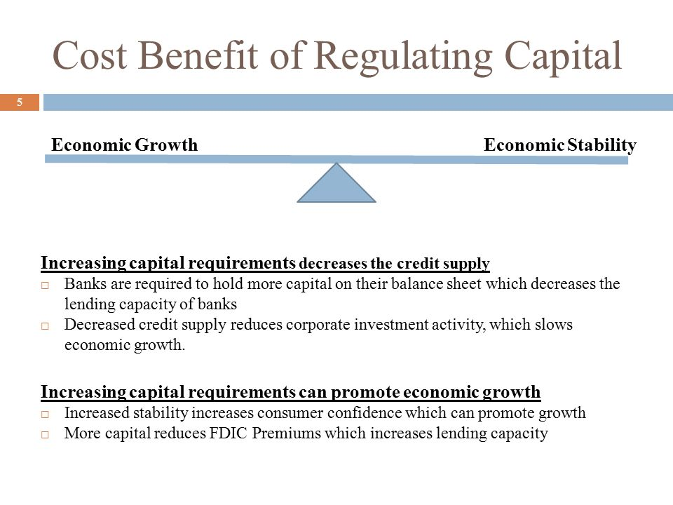 Cost Benefit of Regulating Capital 5 Economic Growth Economic Stability Increasing capital requirements decreases the credit supply  Banks are required to hold more capital on their balance sheet which decreases the lending capacity of banks  Decreased credit supply reduces corporate investment activity, which slows economic growth.