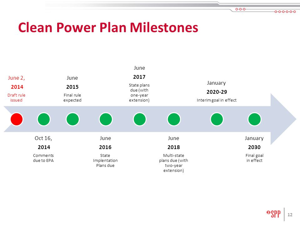 12 Clean Power Plan Milestones June 2, 2014 Draft rule issued Oct 16, 2014 Comments due to EPA June 2015 Final rule expected June 2016 State Implentation Plans due June 2017 State plans due (with one-year extension) June 2018 Multi-state plans due (with two-year extension) January Interim goal in effect January 2030 Final goal in effect