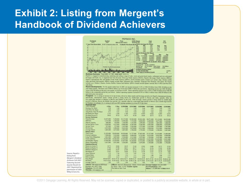 Exhibit 2: Listing from Mergent's Handbook of Dividend Achievers