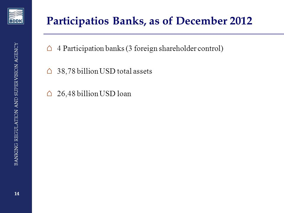 14 BANKING REGULATION AND SUPERVISION AGENCY 14 Participatios Banks, as of December 2012 ⌂ 4 Participation banks (3 foreign shareholder control) ⌂ 38,78 billion USD total assets ⌂ 26,48 billion USD loan