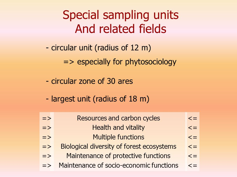 Special sampling units And related fields - circular unit (radius of 12 m) => especially for phytosociology - circular zone of 30 ares - largest unit (radius of 18 m) Resources and carbon cycles Health and vitality Multiple functions Biological diversity of forest ecosystems Maintenance of protective functions Maintenance of socio-economic functions => <=