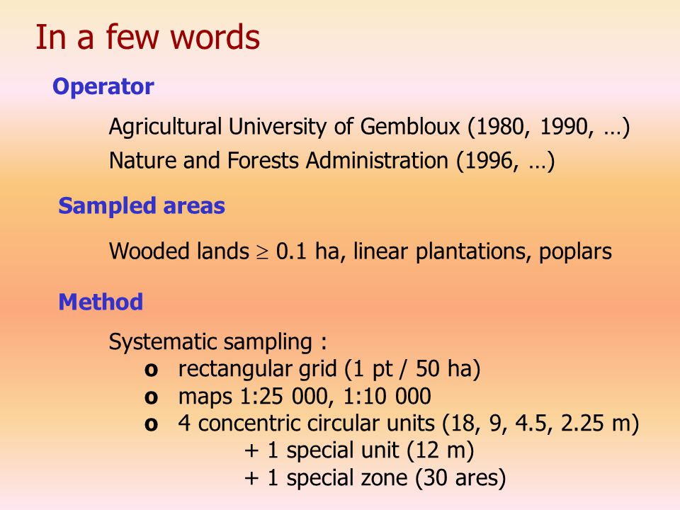 Agricultural University of Gembloux (1980, 1990, …) Nature and Forests Administration (1996, …) Operator Sampled areas Wooded lands  0.1 ha, linear plantations, poplars Method Systematic sampling : o rectangular grid (1 pt / 50 ha) o maps 1:25 000, 1: o 4 concentric circular units (18, 9, 4.5, 2.25 m) + 1 special unit (12 m) + 1 special zone (30 ares) In a few words