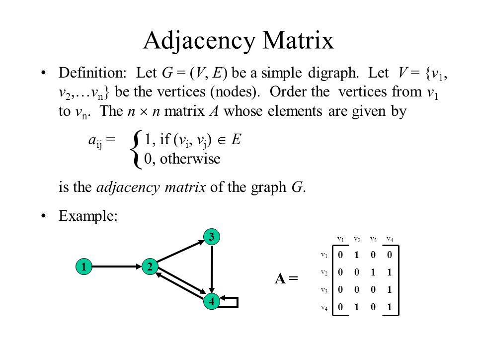Discussion #33 Adjacency Matrices  Topics Adjacency matrix for a