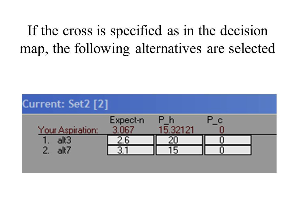 If the cross is specified as in the decision map, the following alternatives are selected