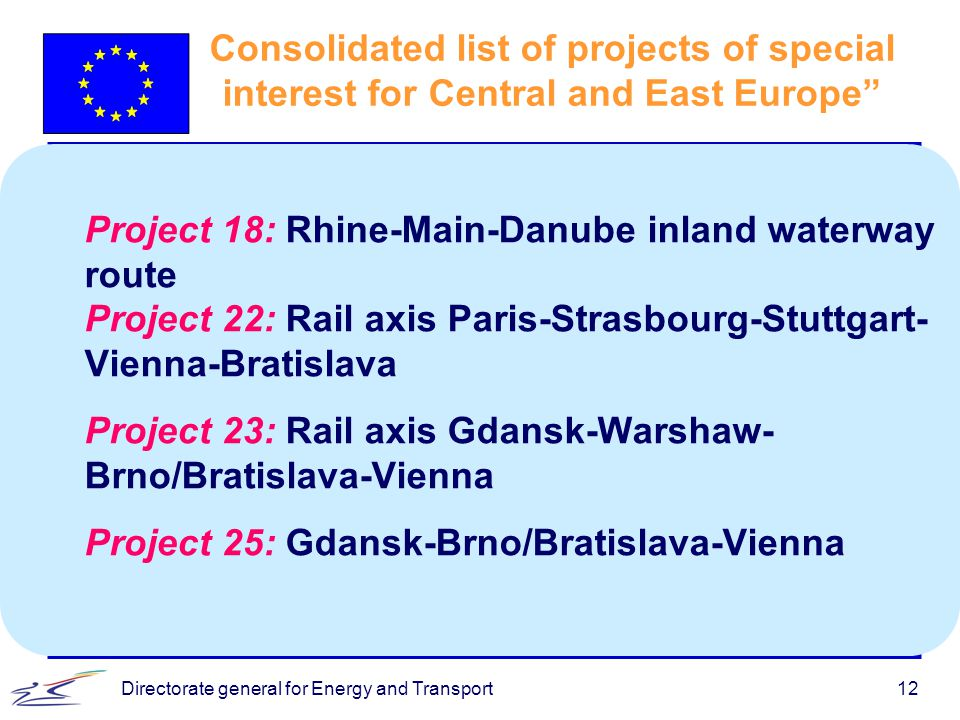 Directorate general for Energy and Transport12 Consolidated list of projects of special interest for Central and East Europe Project 18: Rhine-Main-Danube inland waterway route Project 22: Rail axis Paris-Strasbourg-Stuttgart- Vienna-Bratislava Project 23: Rail axis Gdansk-Warshaw- Brno/Bratislava-Vienna Project 25: Gdansk-Brno/Bratislava-Vienna