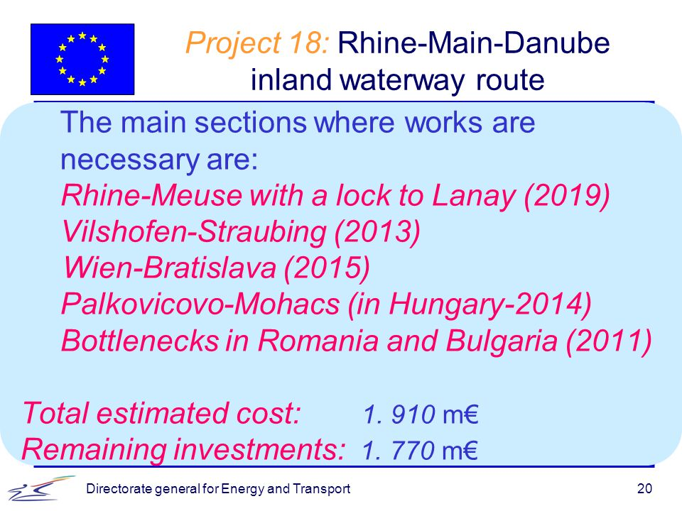 Directorate general for Energy and Transport20 The main sections where works are necessary are: Rhine-Meuse with a lock to Lanay (2019) Vilshofen-Straubing (2013) Wien-Bratislava (2015) Palkovicovo-Mohacs (in Hungary-2014) Bottlenecks in Romania and Bulgaria (2011) Total estimated cost: 1.