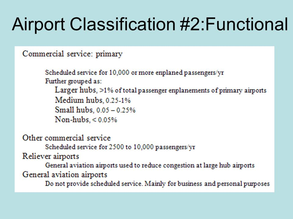 Airport Classification #2:Functional