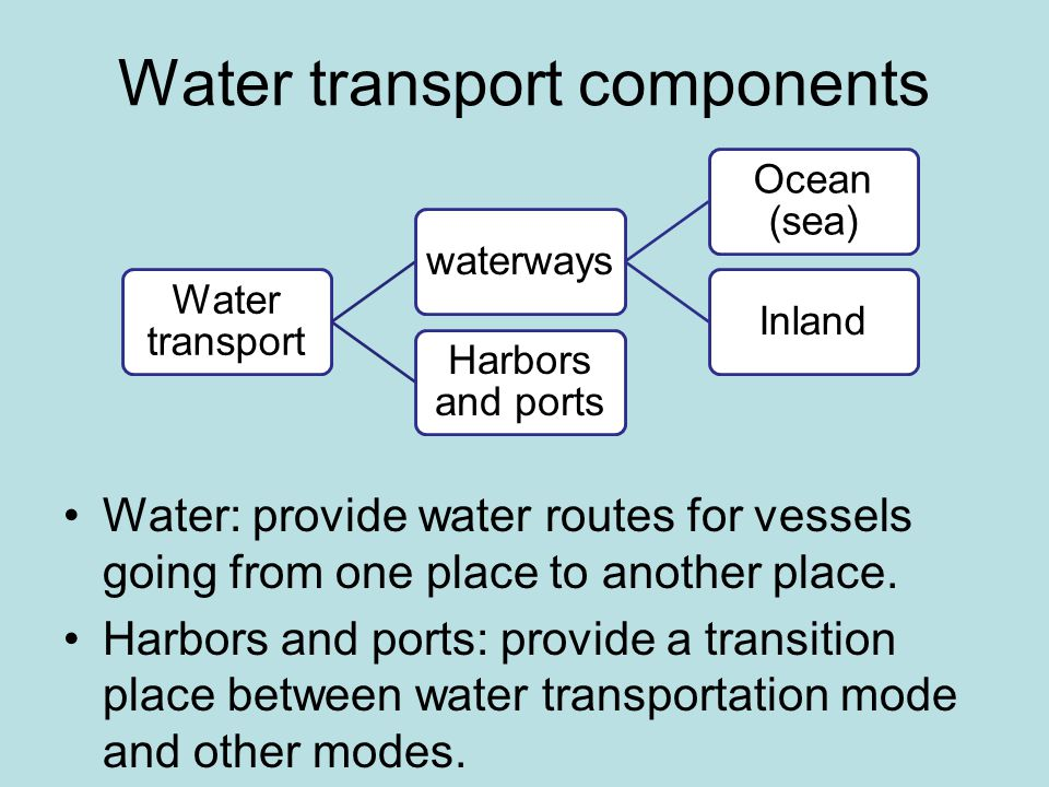 Water transport components Water transport waterways Ocean (sea) Inland Harbors and ports Water: provide water routes for vessels going from one place to another place.
