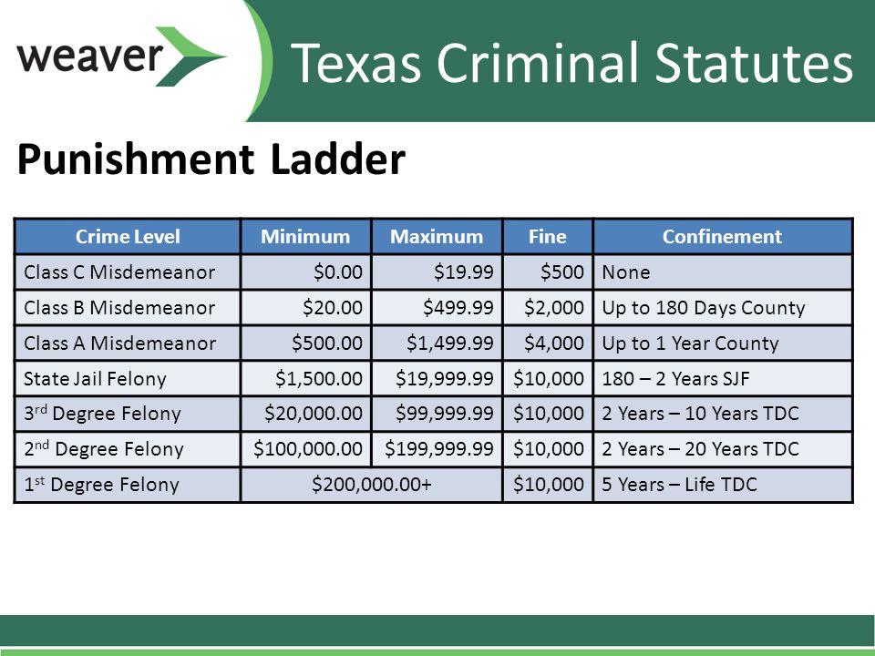 class b misdemeanor punishment in texas