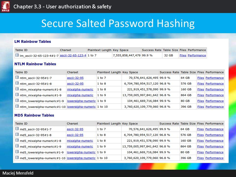 Chapter User authorization & safety Maciej Mensfeld