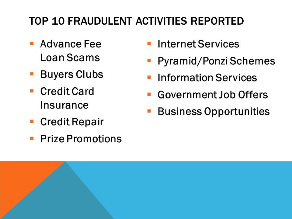  Advance Fee Loan Scams  Buyers Clubs  Credit Card Insurance  Credit Repair  Prize Promotions  Internet Services  Pyramid/Ponzi Schemes  Information Services  Government Job Offers  Business Opportunities TOP 10 FRAUDULENT ACTIVITIES REPORTED