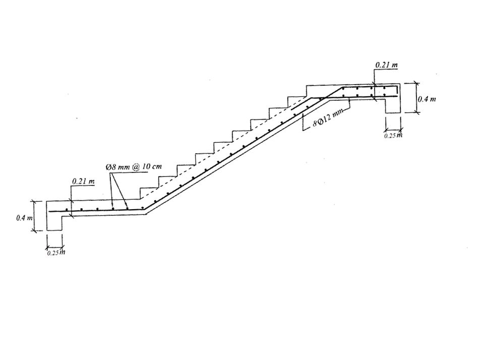Stair Design Stair Types Straight Stairs