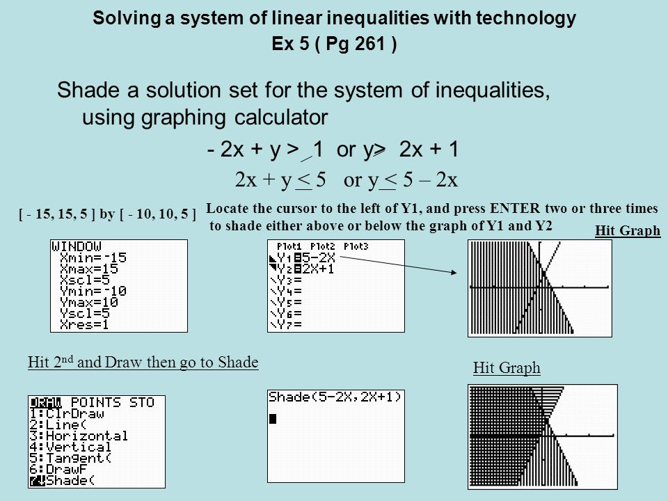 Chapter 4 Systems Of Linear Equations In Two Variables Ppt Download