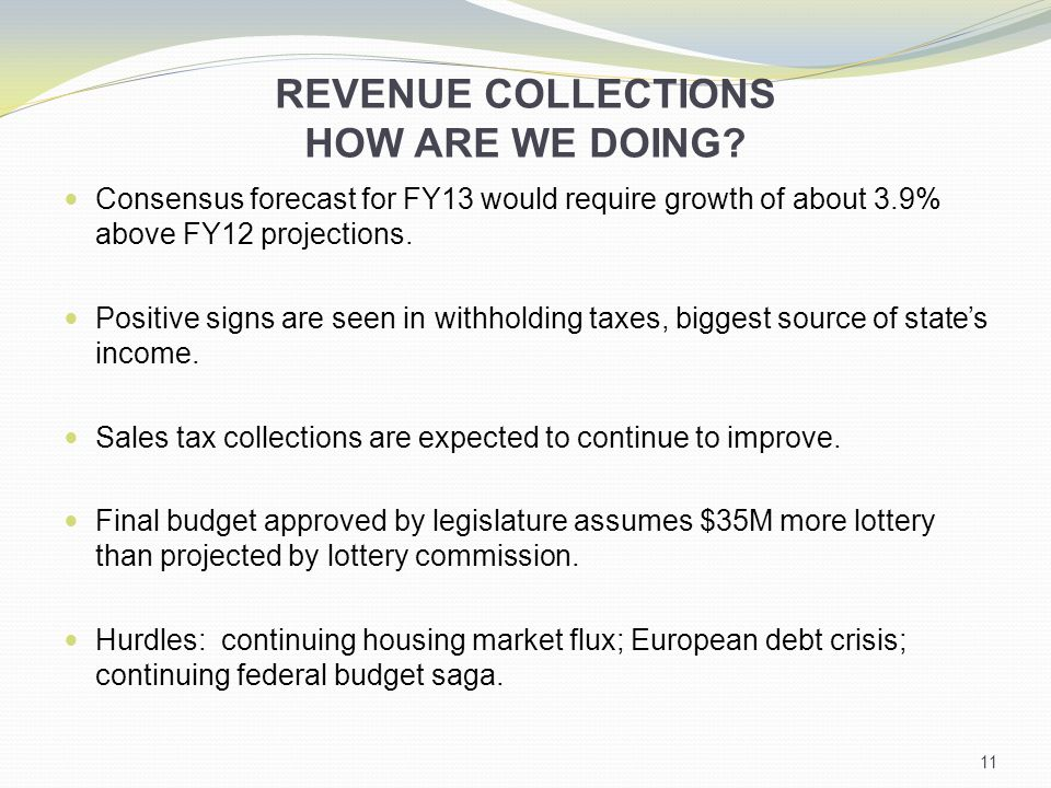 REVENUE COLLECTIONS HOW ARE WE DOING.