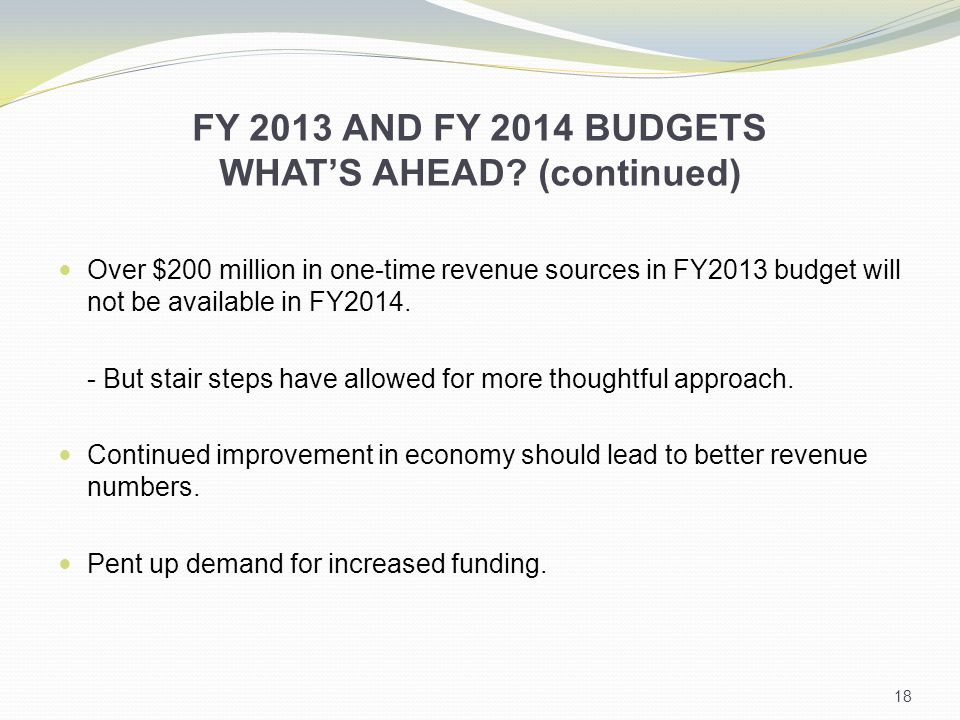 FY 2013 AND FY 2014 BUDGETS WHAT'S AHEAD.
