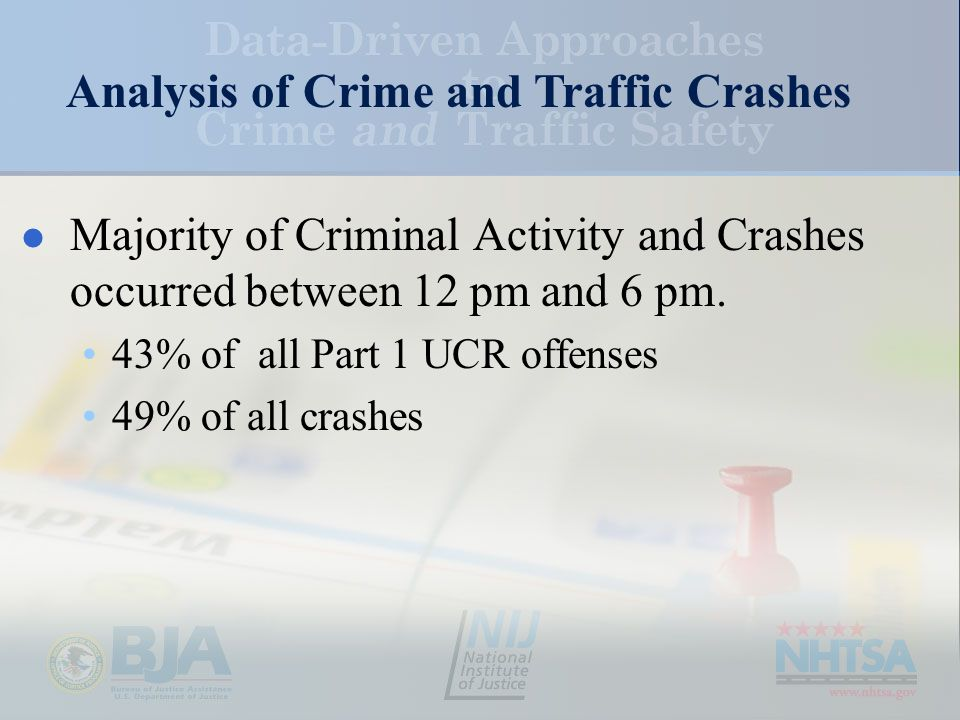 Majority of Criminal Activity and Crashes occurred between 12 pm and 6 pm.