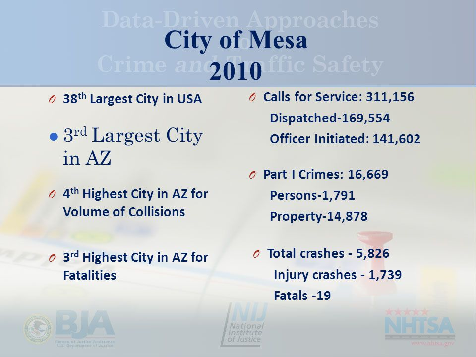 3 rd Largest City in AZ City of Mesa 2010 O 4 th Highest City in AZ for Volume of Collisions O 3 rd Highest City in AZ for Fatalities O 38 th Largest City in USA O Calls for Service: 311,156 Dispatched-169,554 Officer Initiated: 141,602 O Part I Crimes: 16,669 Persons-1,791 Property-14,878 O Total crashes - 5,826 Injury crashes - 1,739 Fatals -19