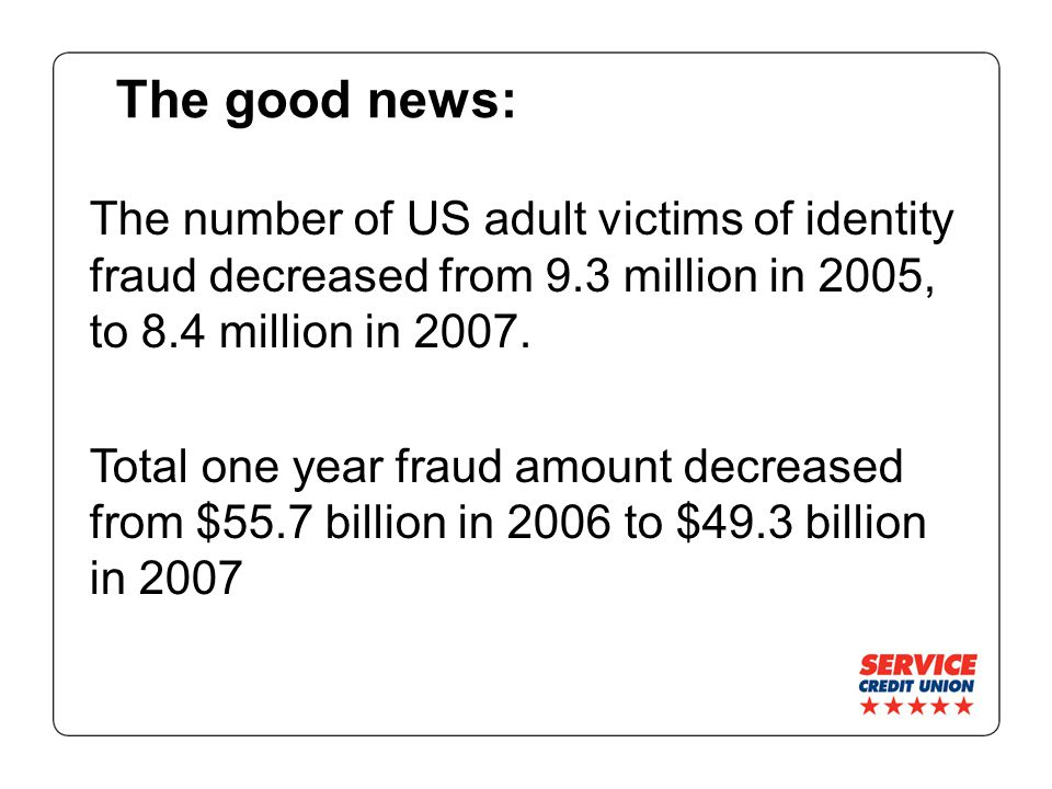 The good news: The number of US adult victims of identity fraud decreased from 9.3 million in 2005, to 8.4 million in 2007.