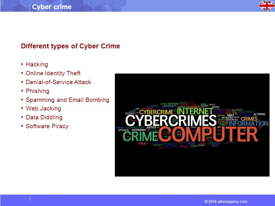 © 2014 wheresjenny.com Cyber crime Different types of Cyber Crime Hacking Online Identity Theft Denial-of-Service Attack Phishing Spamming and  Bombing Web Jacking Data Diddling Software Piracy