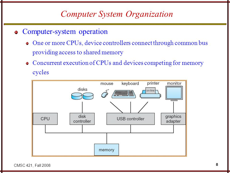 CMSC 421, Fall Computer System Organization Computer-system operation One or more CPUs, device controllers connect through common bus providing access to shared memory Concurrent execution of CPUs and devices competing for memory cycles