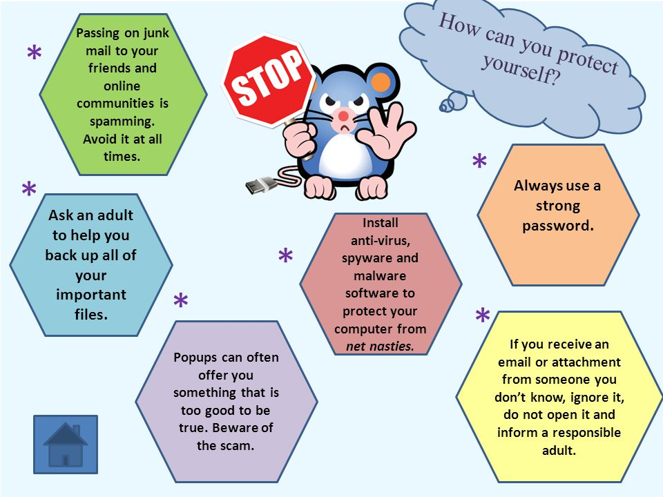 How can you protect yourself. Ask an adult to help you back up all of your important files.