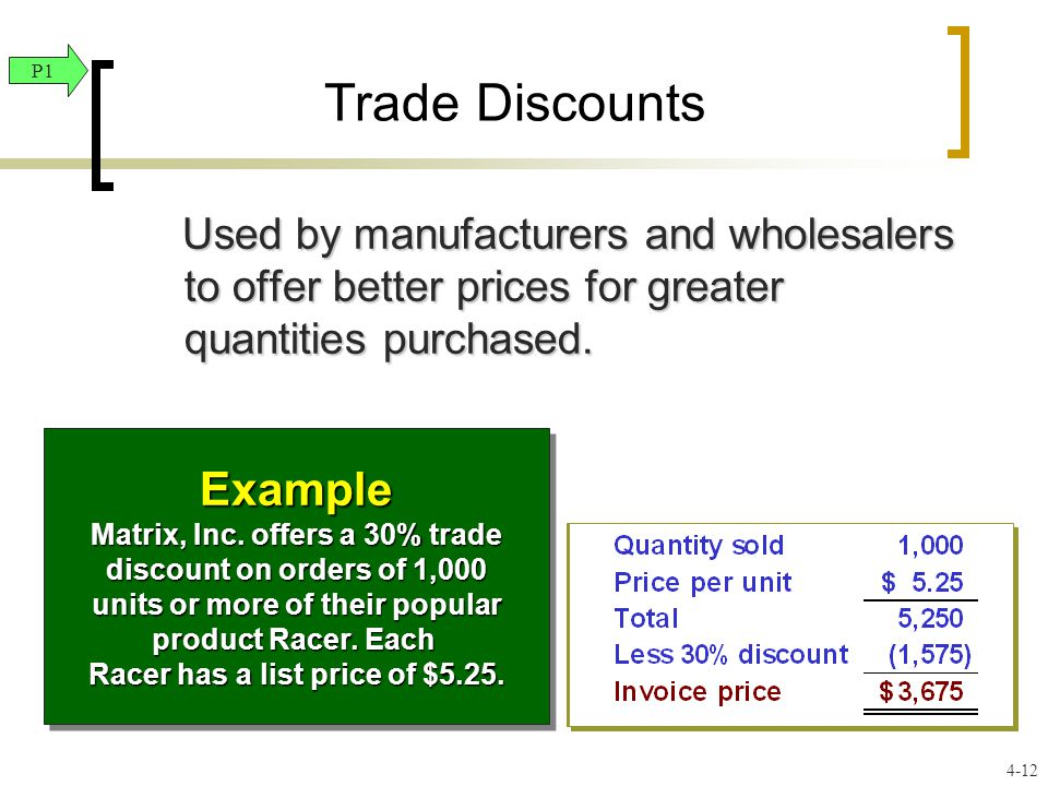 Trade Discounts Used by manufacturers and wholesalers to offer better prices for greater quantities purchased.