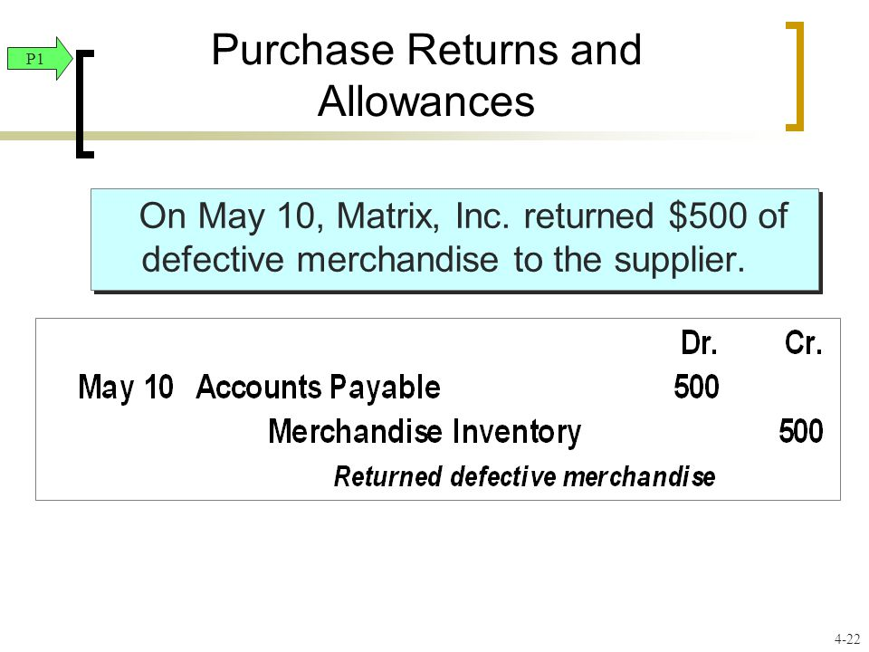 Purchase Returns and Allowances On May 10, Matrix, Inc.