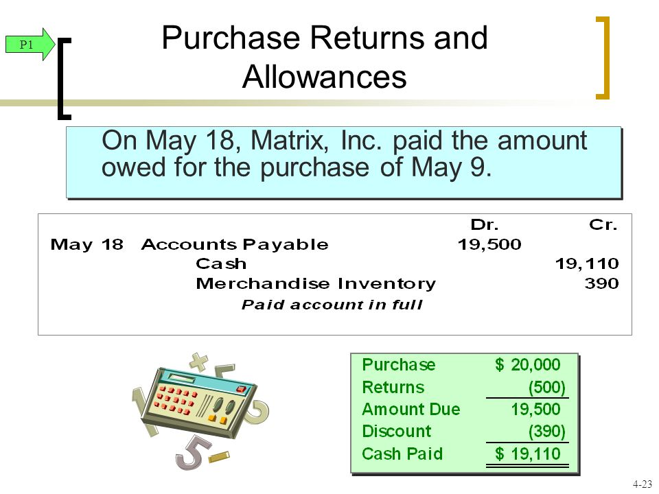 Purchase Returns and Allowances On May 18, Matrix, Inc.