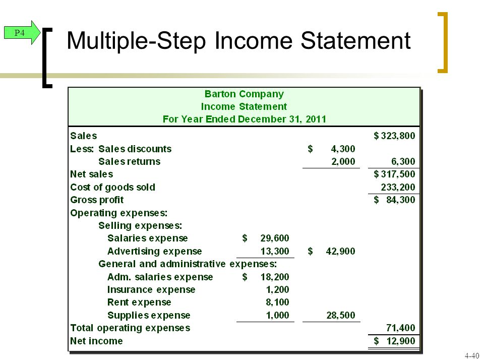 Multiple-Step Income Statement P4 4-40