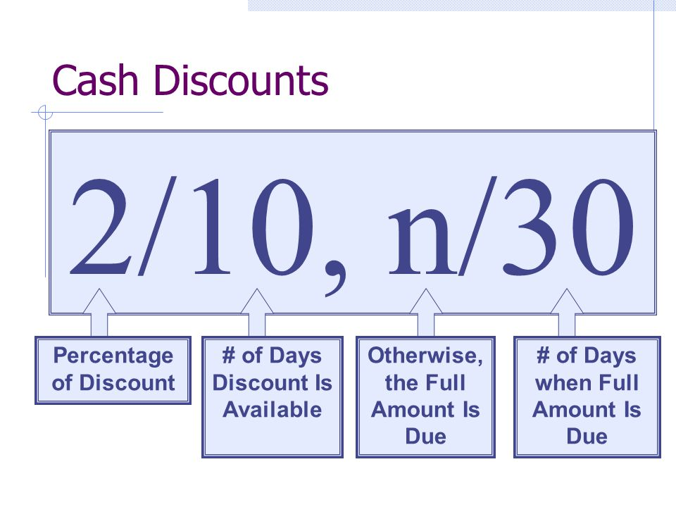 2/10, n/30 Percentage of Discount # of Days Discount Is Available Otherwise, the Full Amount Is Due # of Days when Full Amount Is Due Cash Discounts
