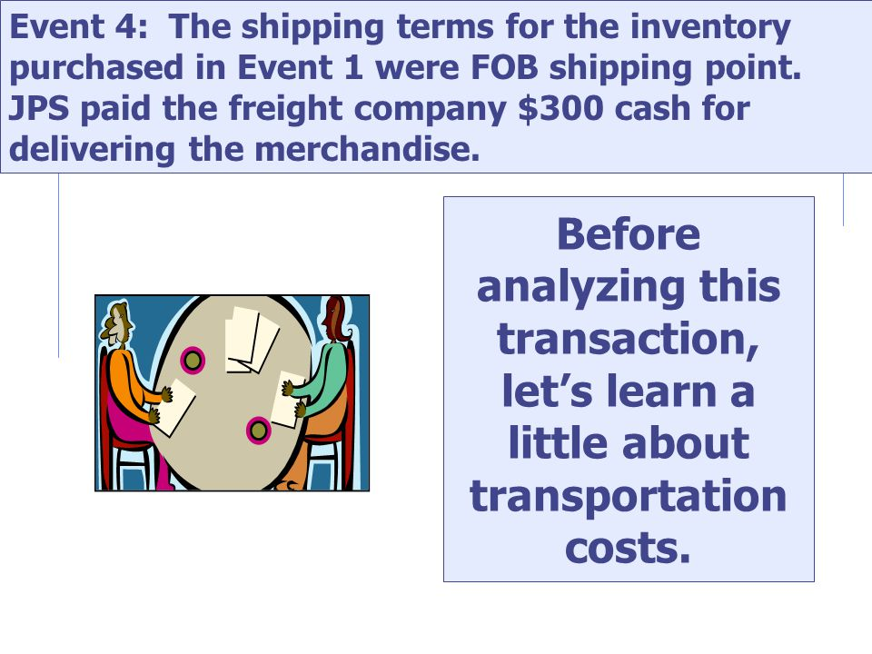 Event 4: The shipping terms for the inventory purchased in Event 1 were FOB shipping point.