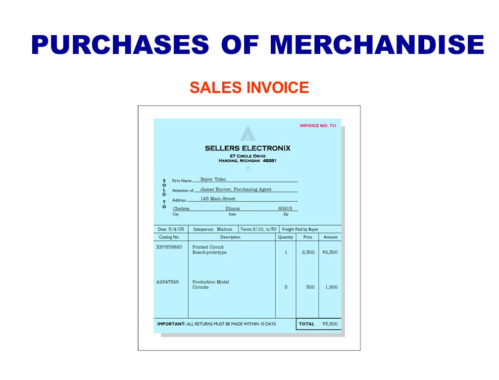 Merchandise is purchased for resale to customers, the account –Merchandise Inventory is debited for the cost of goods.
