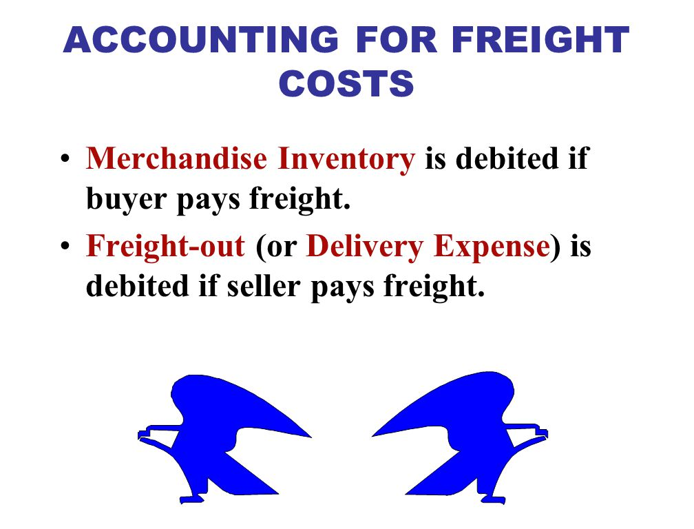 A sales agreement should indicate whether the seller or the buyer is to pay the cost of transporting the goods to the buyer's place of business.