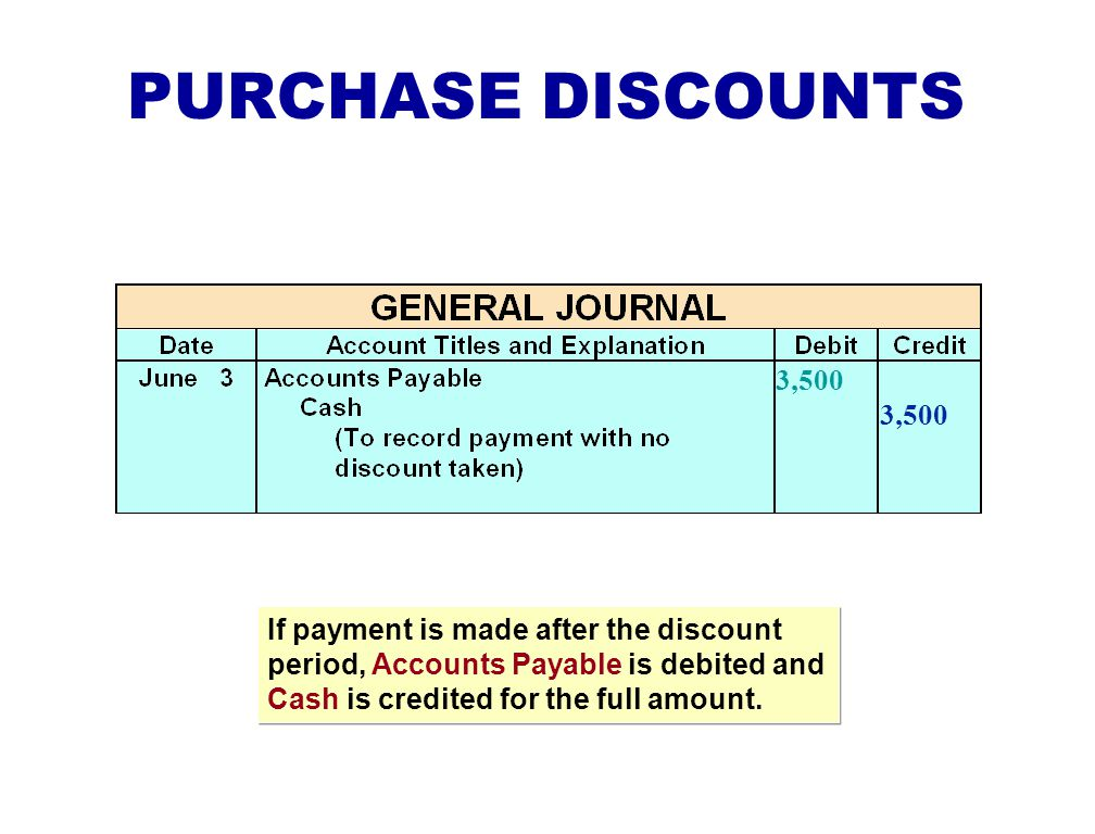 PURCHASE DISCOUNTS If payment is made within the discount period, Accounts Payable is debited, Cash is credited, and Merchandise inventory is credited for the discount taken.