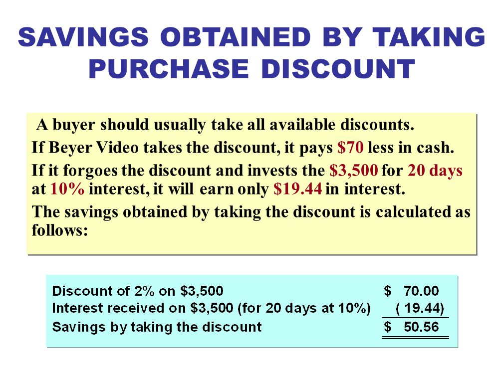 PURCHASE DISCOUNTS If payment is made after the discount period, Accounts Payable is debited and Cash is credited for the full amount.