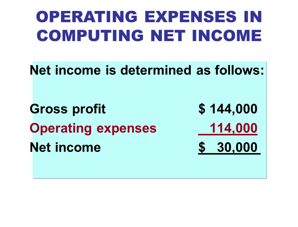 Gross profit is determined as follows: Net sales $ 460,000 Cost of goods sold 316,000 Gross profit $ 144,000 COMPUTATION OF GROSS PROFIT STUDY OBJECTIVE 6