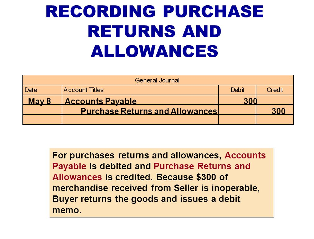 A sales return and allowance on the seller's books is recorded as a purchase return and allowance on the books of the purchaser.