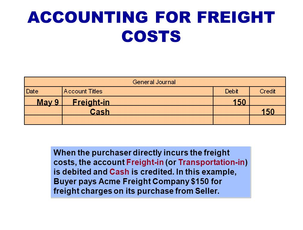 Freight-in is debited if buyer pays freight Freight-out (or Delivery Expense) is debited if seller pays freight ACCOUNTING FOR FREIGHT COSTS