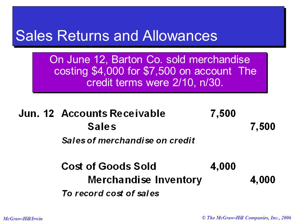 © The McGraw-Hill Companies, Inc., 2006 McGraw-Hill/Irwin Sales Returns and Allowances On June 12, Barton Co.