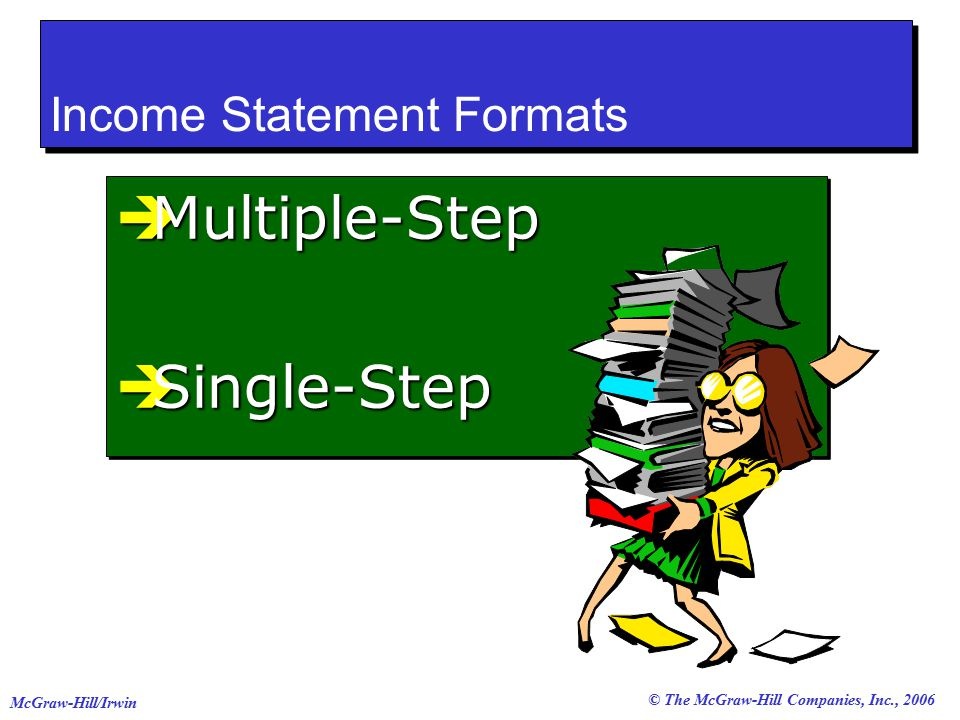 © The McGraw-Hill Companies, Inc., 2006 McGraw-Hill/Irwin Income Statement Formats  Multiple-Step  Single-Step  Multiple-Step  Single-Step