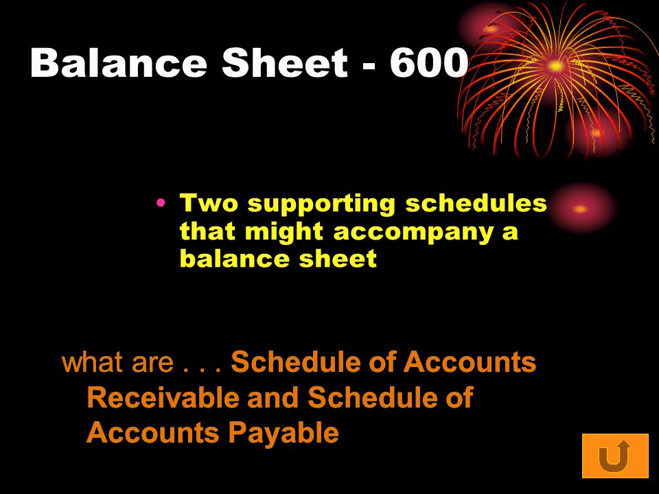 Balance Sheet Two supporting schedules that might accompany a balance sheet what are...