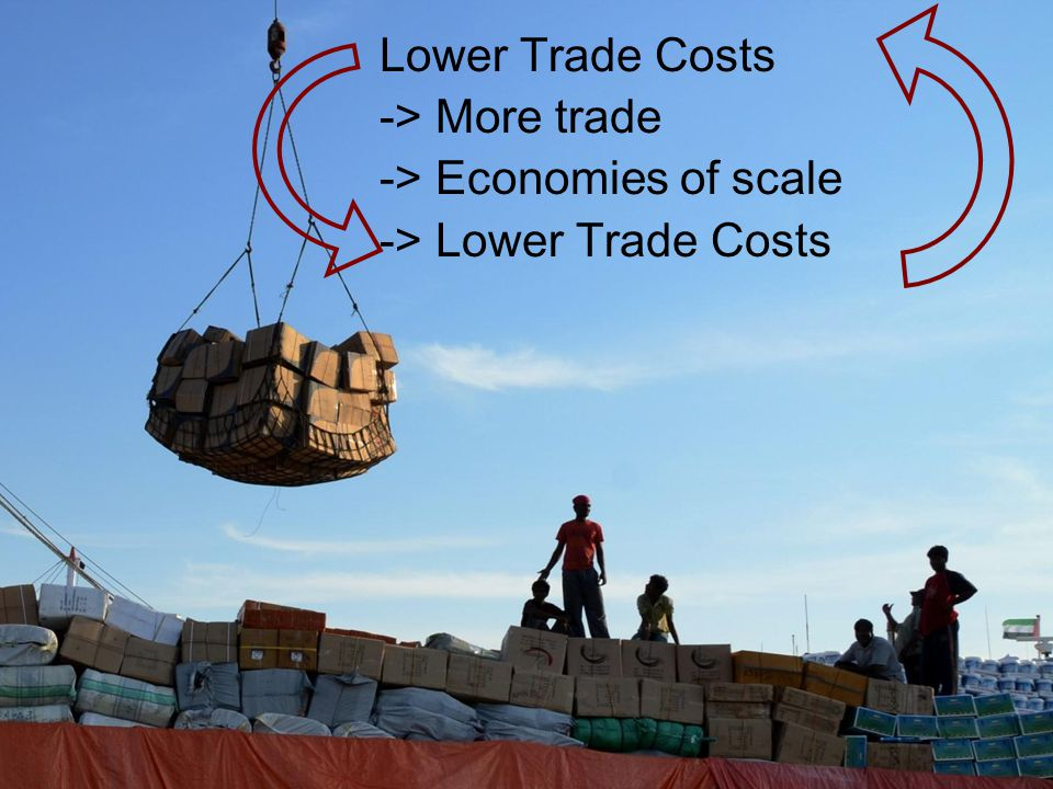 Lower Trade Costs -> More trade -> Economies of scale -> Lower Trade Costs