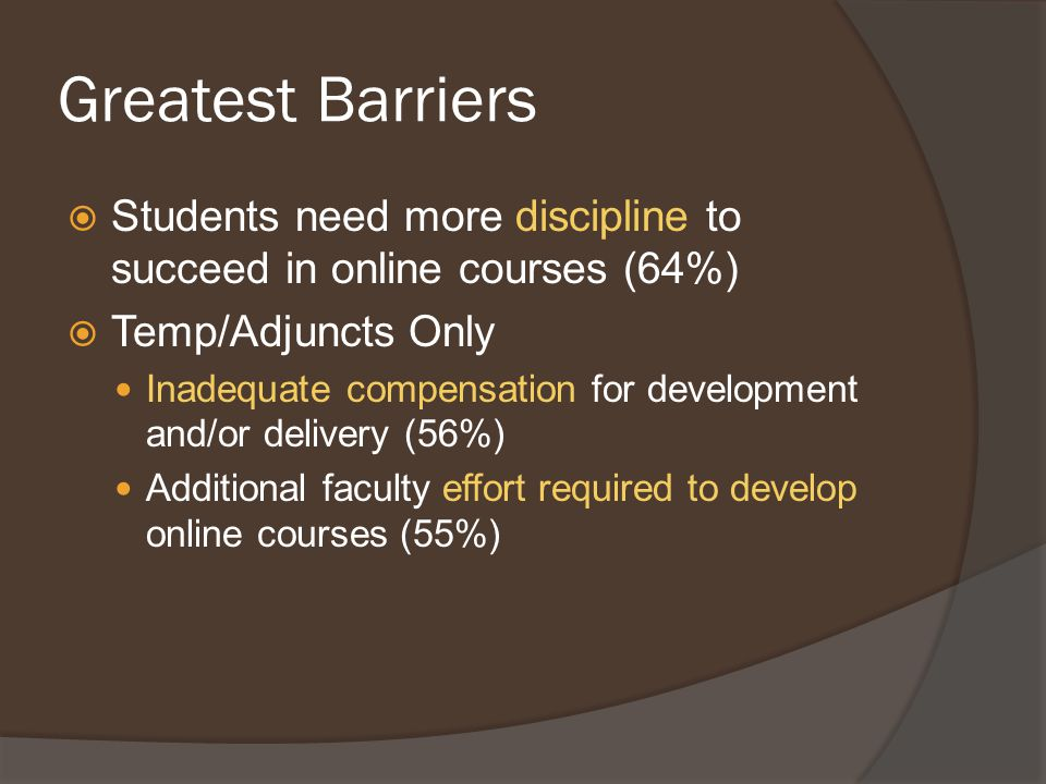Greatest Barriers  Students need more discipline to succeed in online courses (64%)  Temp/Adjuncts Only Inadequate compensation for development and/or delivery (56%) Additional faculty effort required to develop online courses (55%)