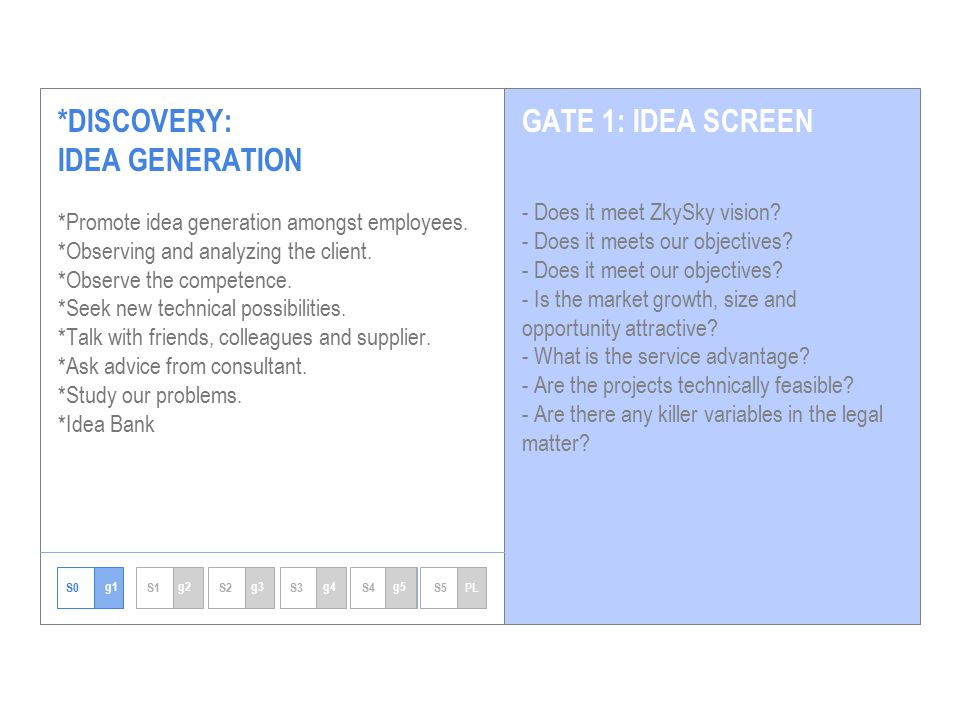 *DISCOVERY: IDEA GENERATION *Promote idea generation amongst employees.
