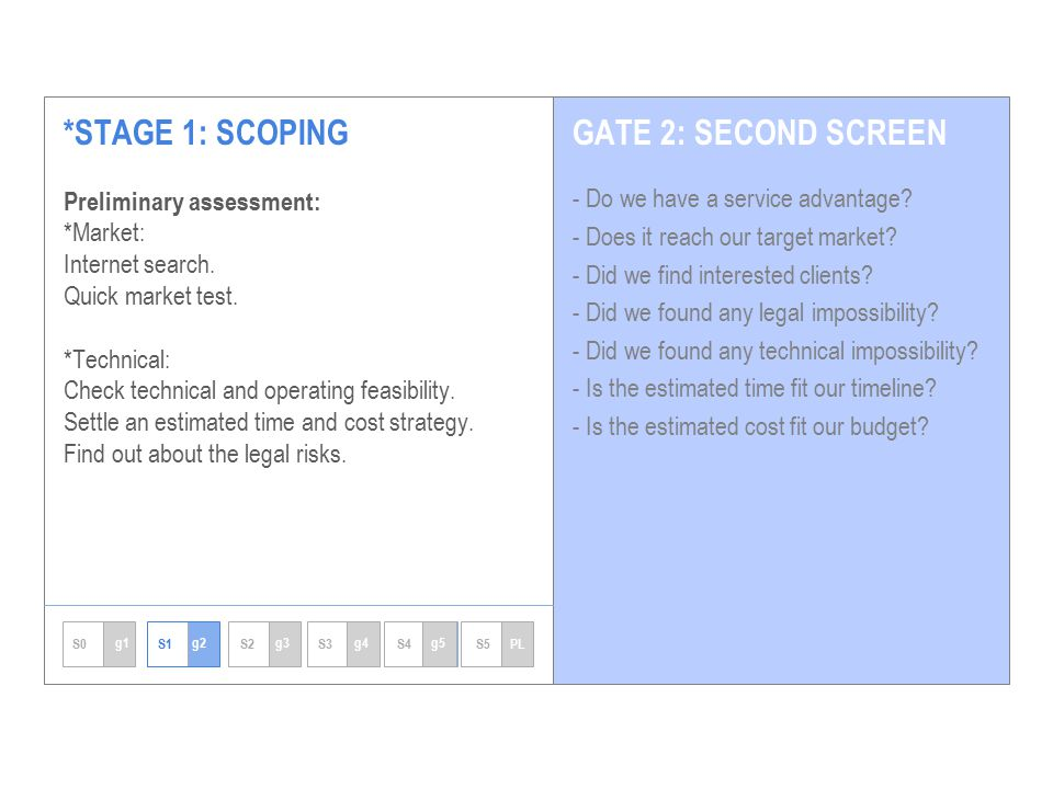 GATE 2: SECOND SCREEN*STAGE 1: SCOPING Preliminary assessment: *Market: Internet search.