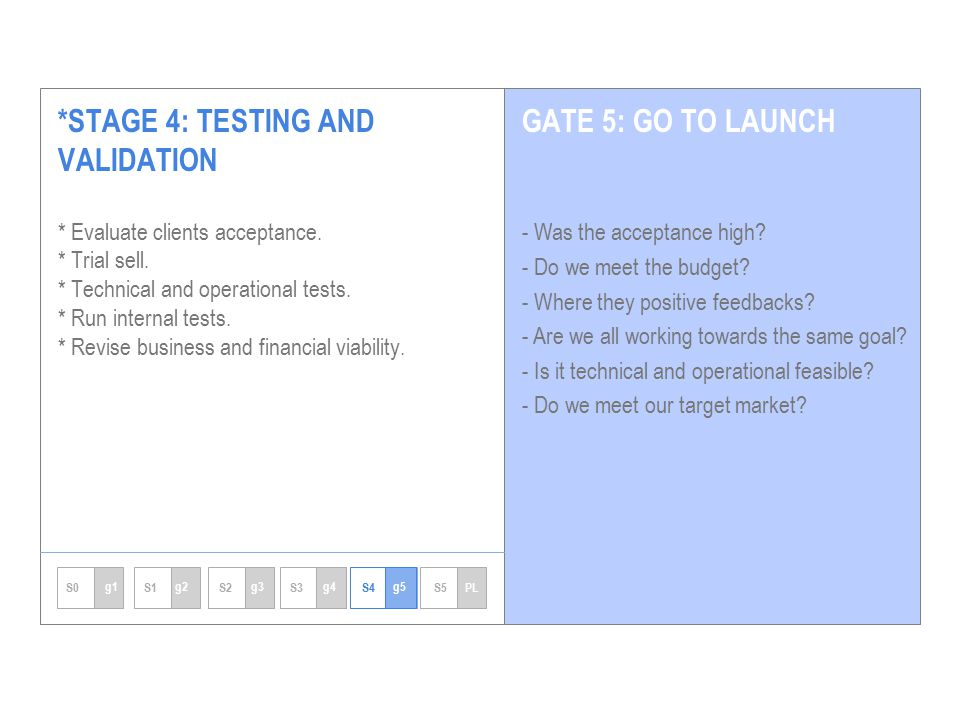 *STAGE 4: TESTING AND VALIDATION * Evaluate clients acceptance.