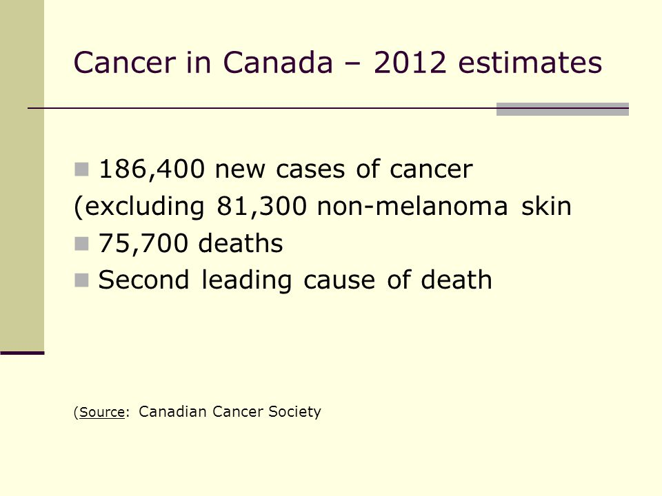 Cancer in Canada – 2012 estimates 186,400 new cases of cancer (excluding 81,300 non-melanoma skin 75,700 deaths Second leading cause of death (Source: Canadian Cancer Society