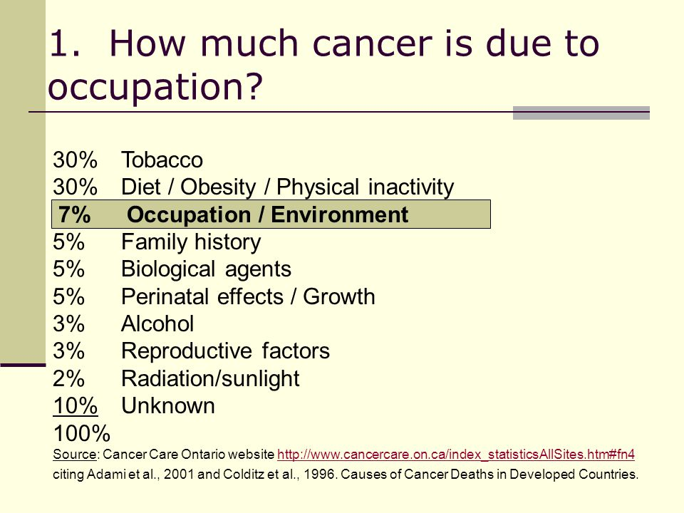 1. How much cancer is due to occupation.