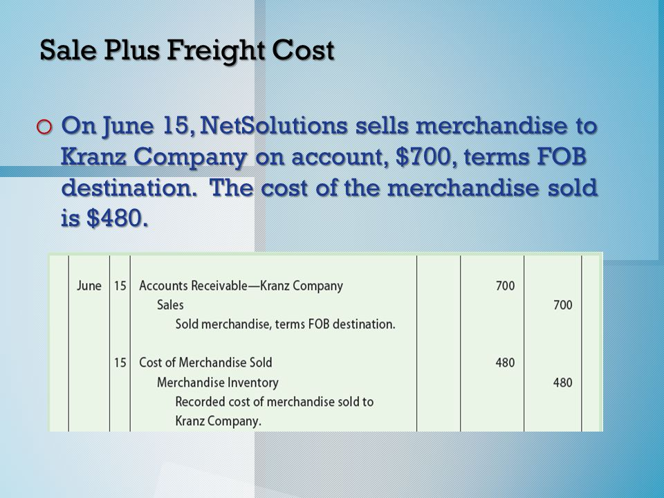 Sale Plus Freight Cost o On June 15, NetSolutions sells merchandise to Kranz Company on account, $700, terms FOB destination.